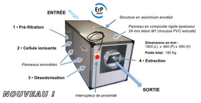photo MTV - Installation de caisson de traitement des odeurs dans le Var et Bouches du Rhône